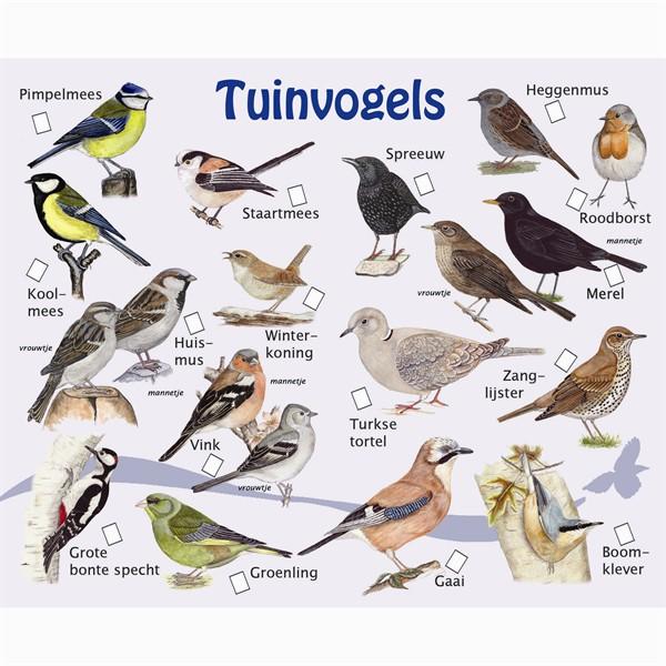 tuinvogels zoekkaart